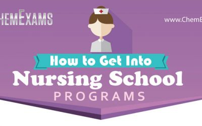 How to Get into Nursing School Programs [INFOGRAPHIC]