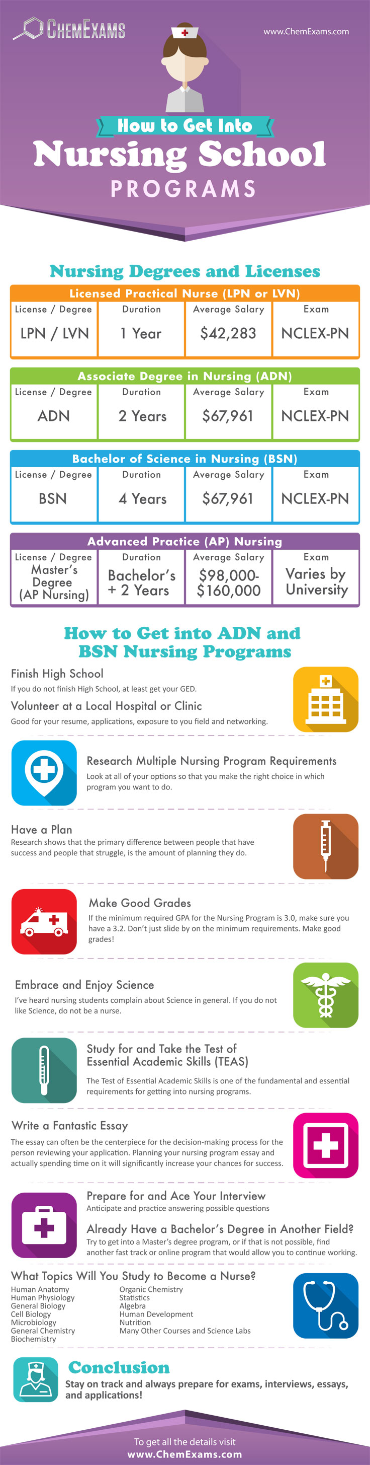 how to get into nursing school programs infographic  how to get into nursing school programs infographic